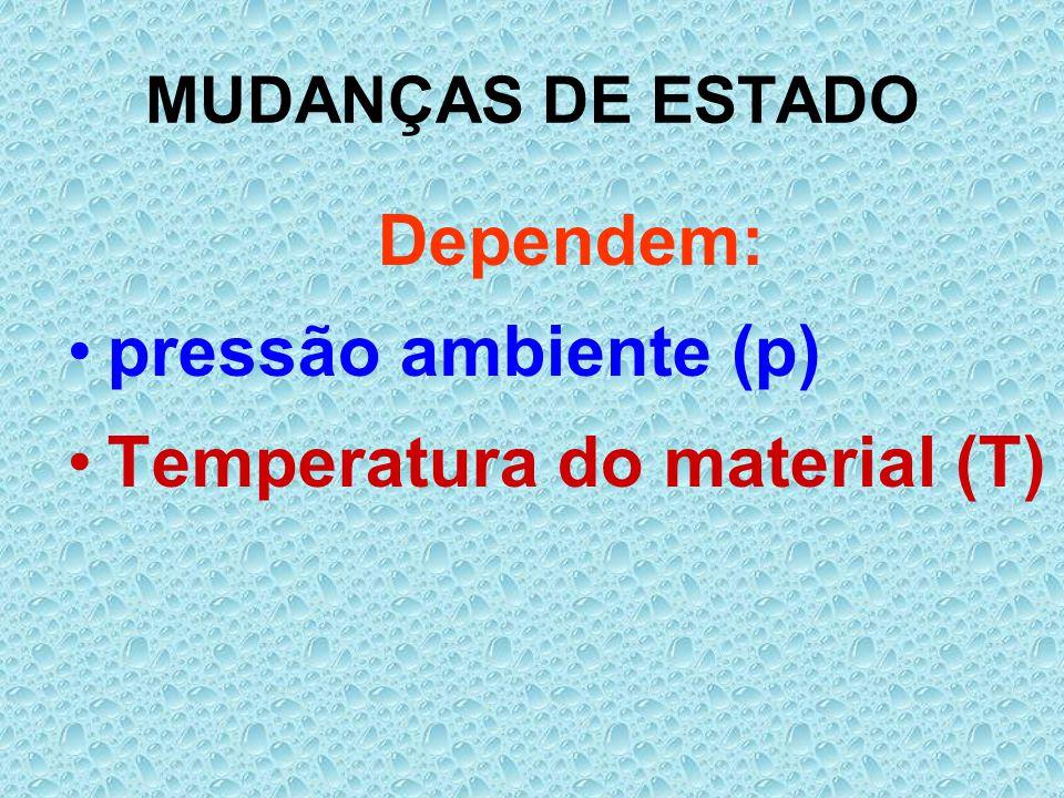 MUDANÇAS DE ESTADO Dependem: pressão ambiente (p) Temperatura do material (T)