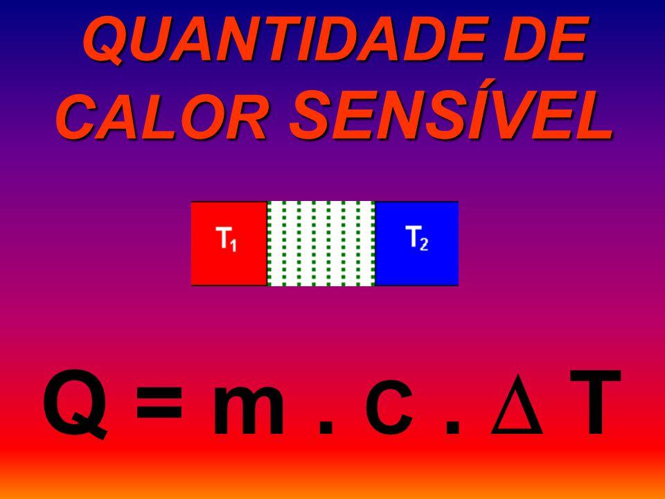QUANTIDADE DE CALOR SENSÍVEL Q = m. C. T