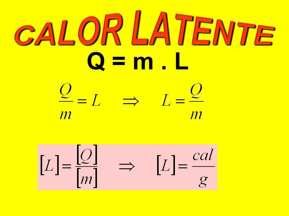 Q = m. L