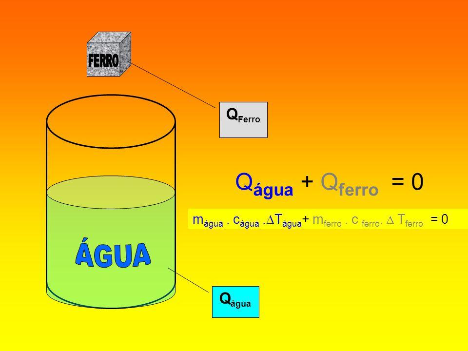 Q Ferro Q água Q água + Q ferro = 0 m água. c água. T água + m ferro. c ferro. T ferro = 0