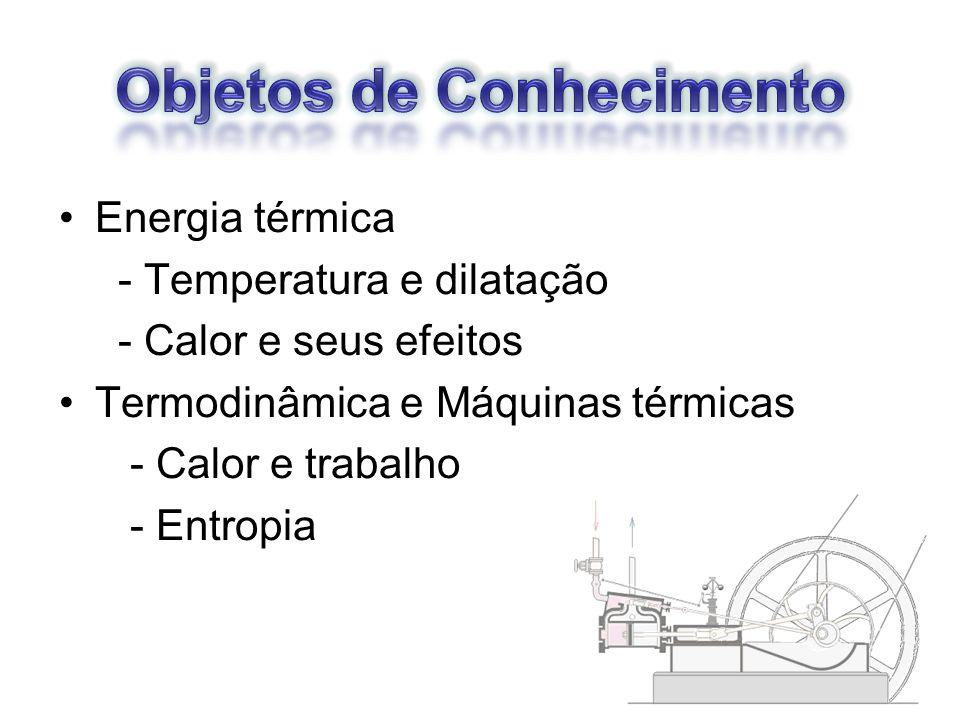 Energia térmica - Temperatura e dilatação - Calor e seus efeitos Termodinâmica e Máquinas térmicas - Calor e trabalho - Entropia