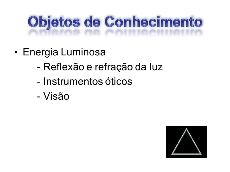 Energia Luminosa - Reflexão e refração da luz - Instrumentos óticos - Visão