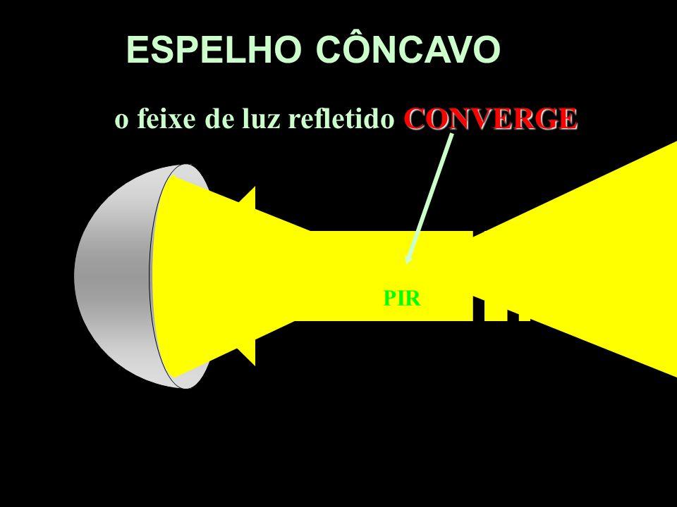 POI ESPELHO CÔNCAVO CONVERGE o feixe de luz refletido CONVERGE o feixe de luz refletido CONVERGE PIR