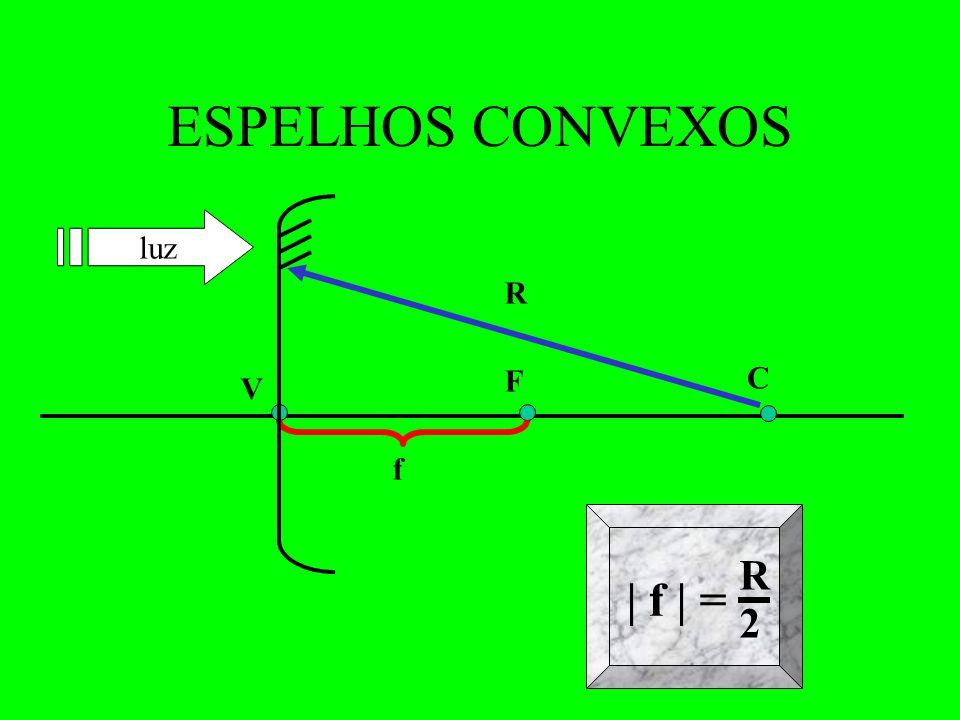 ESPELHOS CONVEXOS R f F V | f | = R 2 C luz