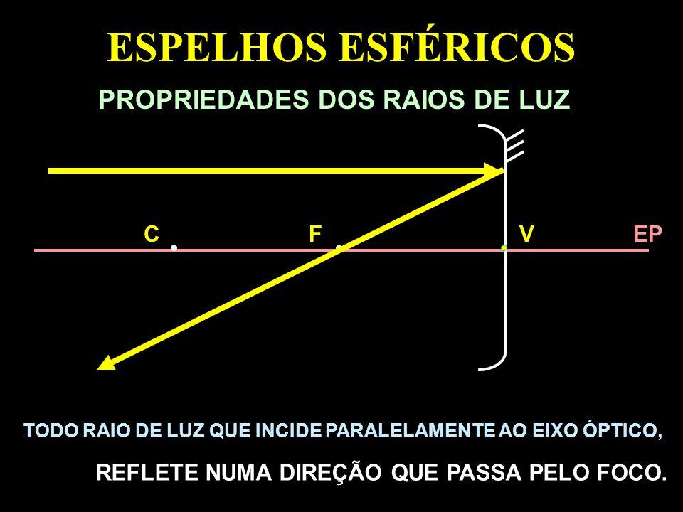ESPELHOS ESFÉRICOS PROPRIEDADES DOS RAIOS DE LUZ EPVFC TODO RAIO DE LUZ QUE INCIDE PARALELAMENTE AO EIXO ÓPTICO, REFLETE NUMA DIREÇÃO QUE PASSA PELO F