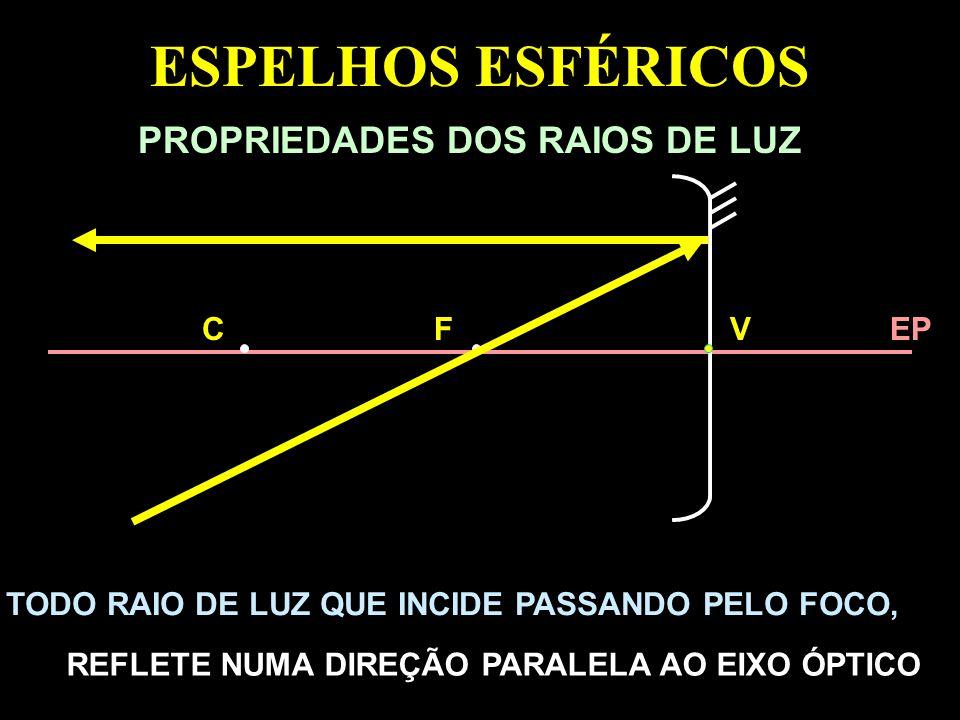 ESPELHOS ESFÉRICOS PROPRIEDADES DOS RAIOS DE LUZ EPVFC TODO RAIO DE LUZ QUE INCIDE PASSANDO PELO FOCO, REFLETE NUMA DIREÇÃO PARALELA AO EIXO ÓPTICO