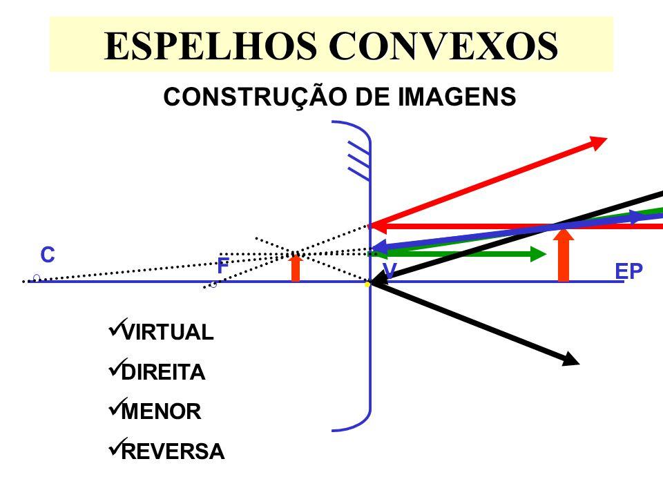CONVEXOS ESPELHOS CONVEXOS CONSTRUÇÃO DE IMAGENS EP F C VIRTUAL DIREITA MENOR REVERSA V