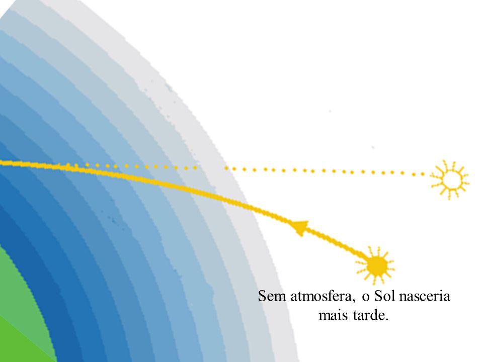 Sem atmosfera, o Sol nasceria mais tarde.