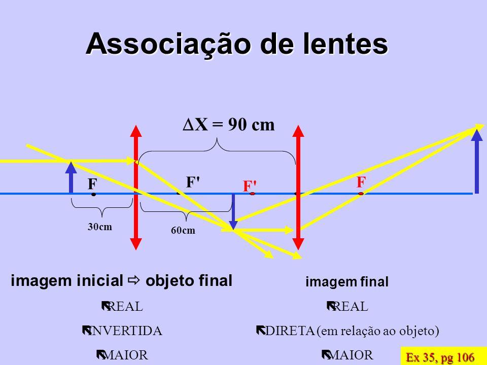 Associação de lentes imagem inicial objeto final ëREAL ëINVERTIDA ëMAIOR F F' F imagem final ëREAL ë DIRETA (em relação ao objeto) ëMAIOR Ex 35, pg 10
