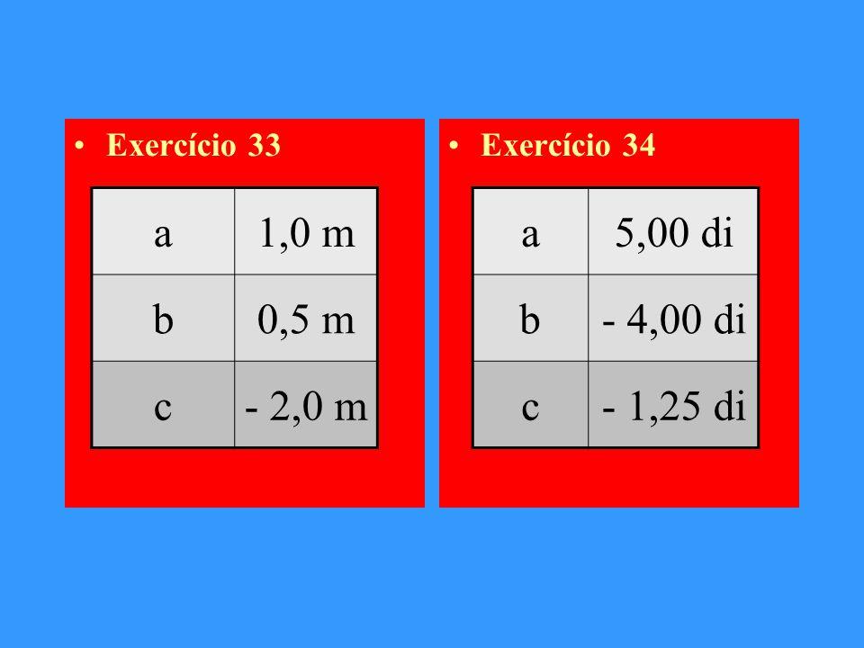 Exercício 33Exercício 34 a1,0 m b0,5 m c- 2,0 m a5,00 di b- 4,00 di c- 1,25 di
