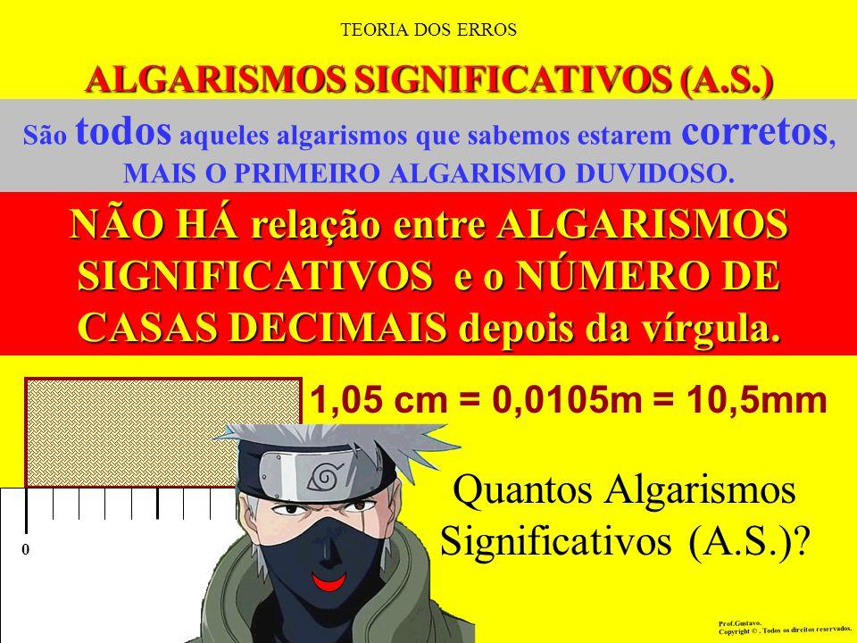 TEORIA DOS ERROS 01 ALGARISMOS SIGNIFICATIVOS (A.S.) São todos aqueles algarismos que sabemos estarem corretos, MAIS O PRIMEIRO ALGARISMO DUVIDOSO. 1,
