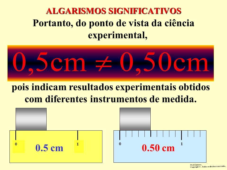ALGARISMOS SIGNIFICATIVOS Portanto, do ponto de vista da ciência experimental, pois indicam resultados experimentais obtidos com diferentes instrument
