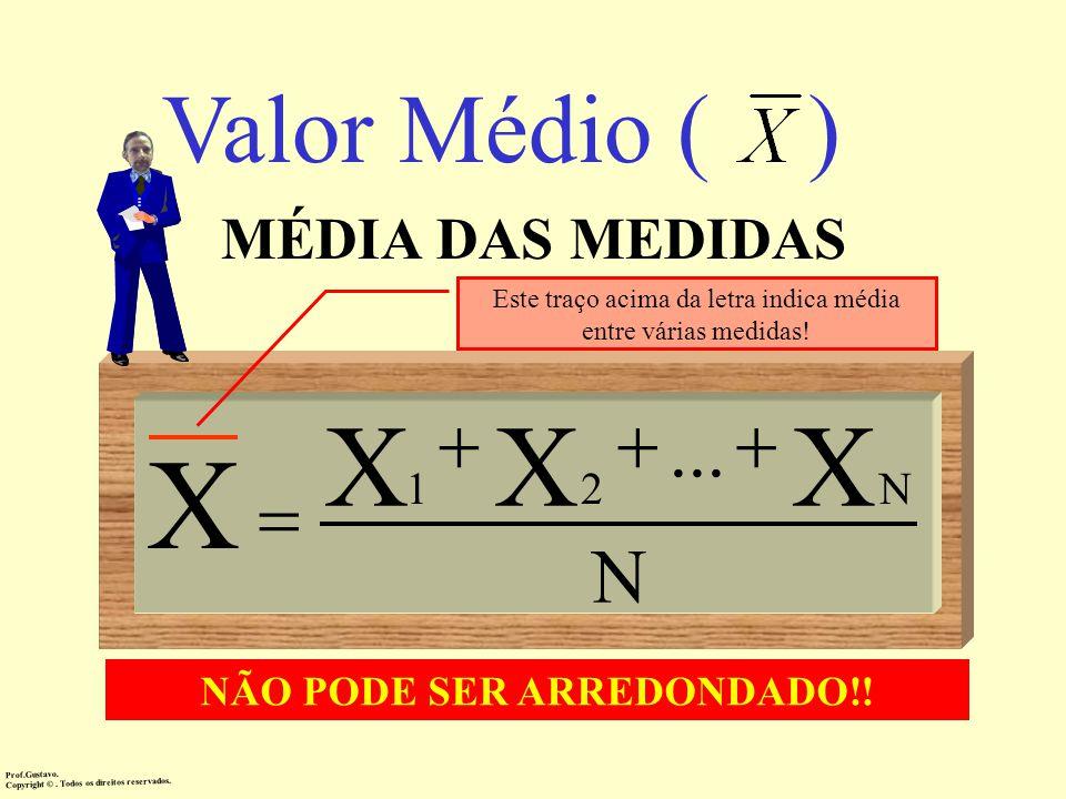 Valor Médio ( ) MÉDIA DAS MEDIDAS N XXX... N21 X Prof.Gustavo.Copyright ©. Todos os direitos reservados. NÃO PODE SER ARREDONDADO!! Este traço acima d