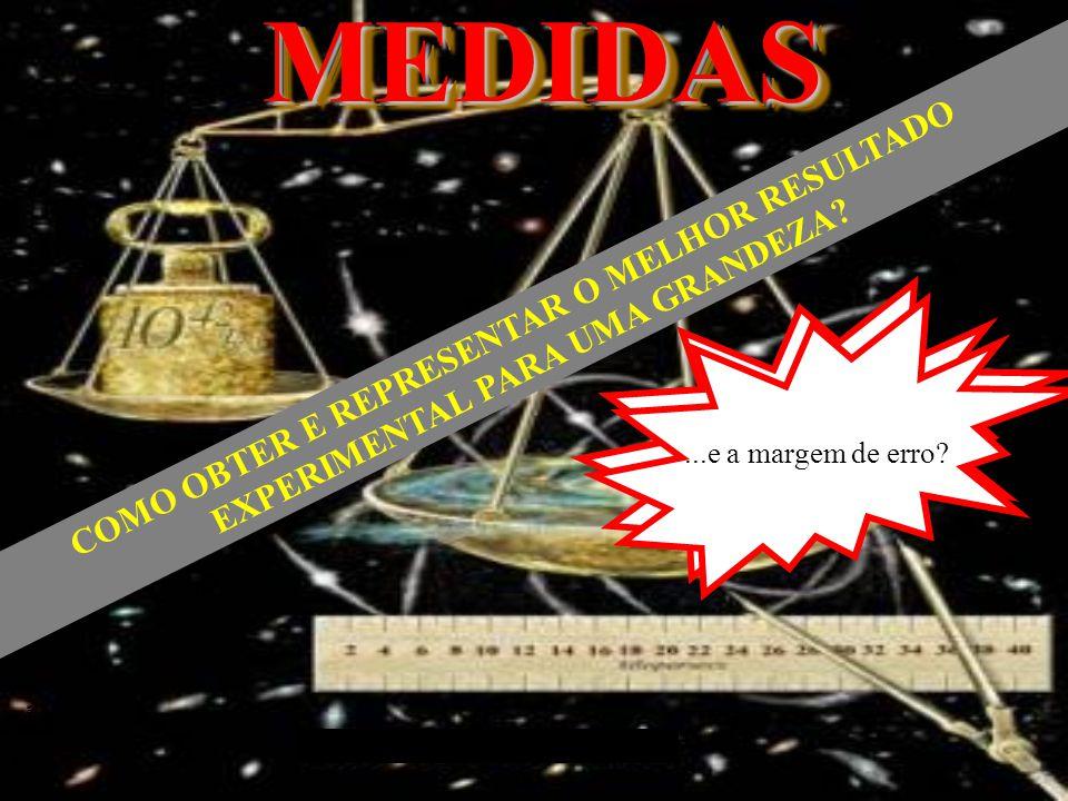 MEDIDASMEDIDAS Prof.Gustavo.Copyright ©. Todos os direitos reservados. COMO OBTER E REPRESENTAR O MELHOR RESULTADO EXPERIMENTAL PARA UMA GRANDEZA? Faz