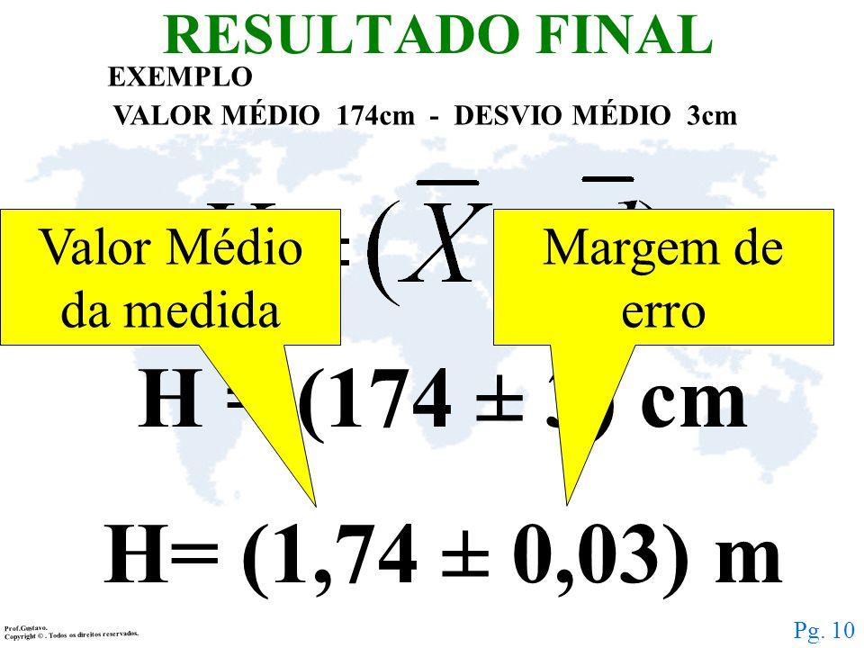 RESULTADO FINAL unidades H = (174 ± 3) cm H= (1,74 ± 0,03) m Prof.Gustavo.Copyright ©. Todos os direitos reservados. Valor Médio da medida Margem de e
