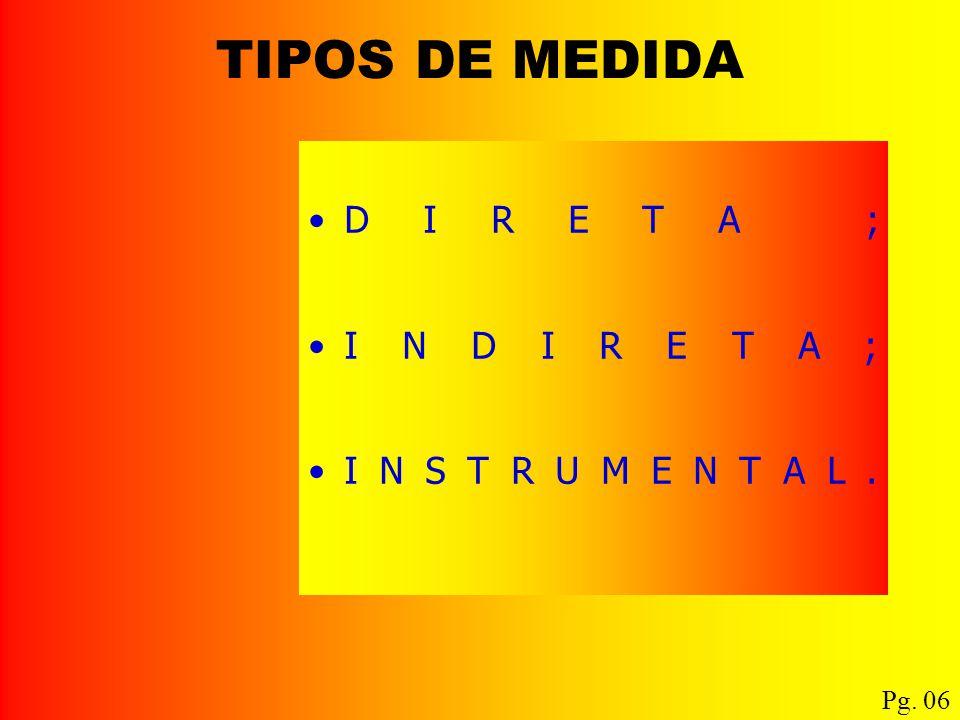 TIPOS DE MEDIDA DIRETA comparação com um padrão.