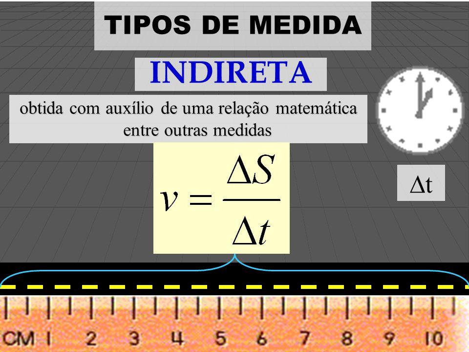 a medida altera o estado do aparelho (ponteiro ou display digital) TIPOS DE MEDIDA INTRUMENTAL