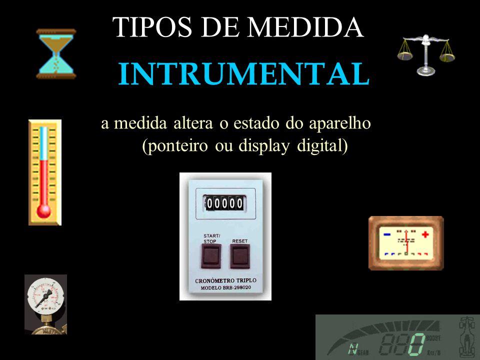 Valor Médio ( ) MÉDIA DAS MEDIDAS N XXX...N21 X Prof.Gustavo.Copyright ©.