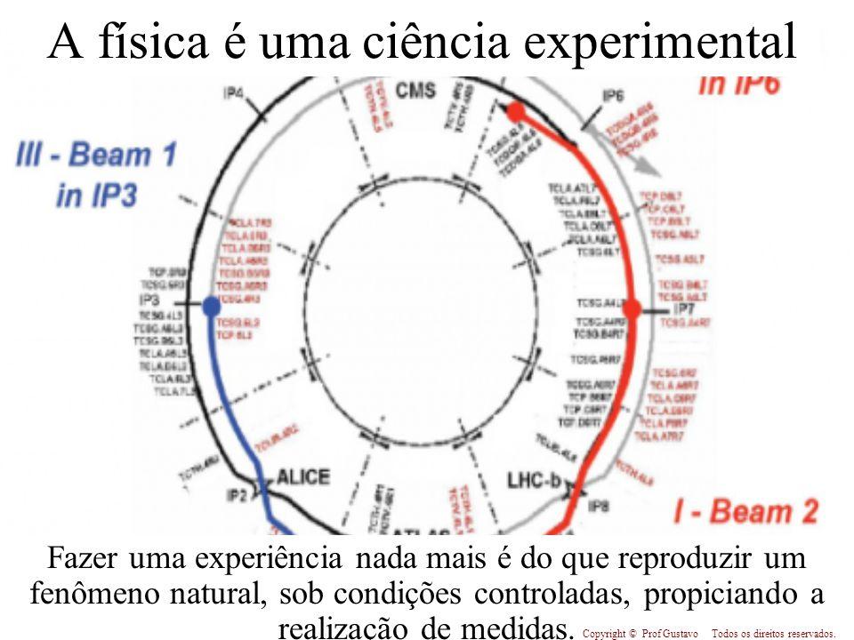 A física é uma ciência experimental Fazer uma experiência nada mais é do que reproduzir um fenômeno natural, sob condições controladas, propiciando a