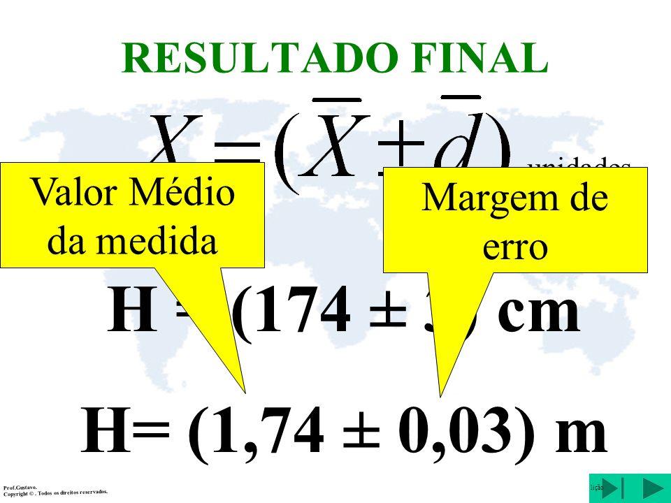 RESULTADO FINAL unidades H = (174 ± 3) cm H= (1,74 ± 0,03) m Prof.Gustavo.Copyright ©. Todos os direitos reservados. lição Valor Médio da medida Marge