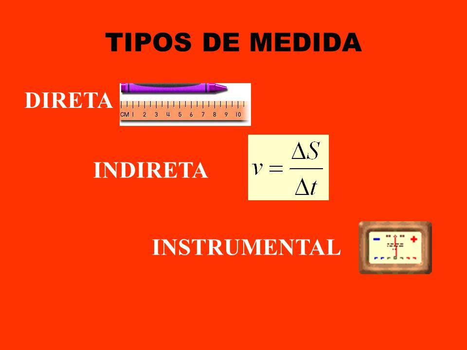 TIPOS DE MEDIDA DIRETA INDIRETA INSTRUMENTAL