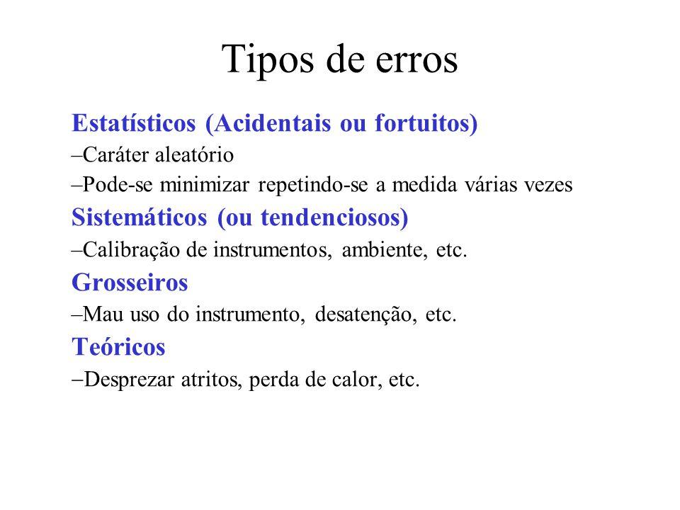 Tipos de erros Estatísticos (Acidentais ou fortuitos) –Caráter aleatório –Pode-se minimizar repetindo-se a medida várias vezes Sistemáticos (ou tenden