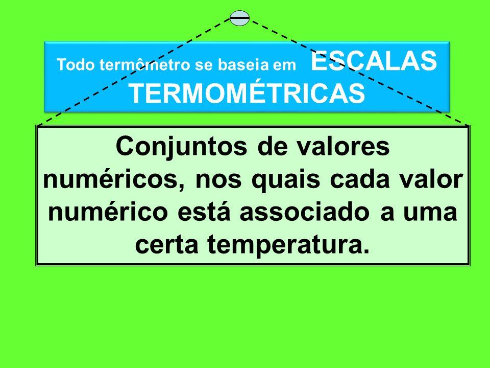 Todo termômetro se baseia em ESCALAS TERMOMÉTRICAS Conjuntos de valores numéricos, nos quais cada valor numérico está associado a uma certa temperatura.