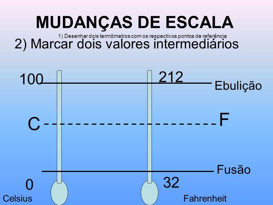 MUDANÇAS DE ESCALA 2) Marcar dois valores intermediários Fusão Ebulição 0 32 100 212 CelsiusFahrenheit C F 1) Desenhar dois termômetros com os respectivos pontos de referência