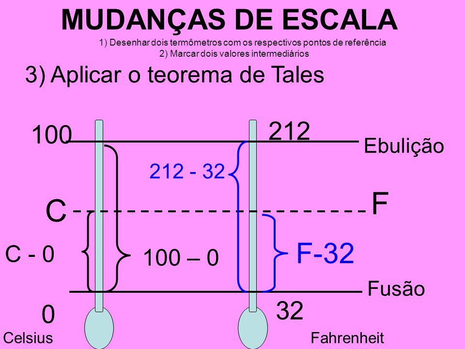 MUDANÇAS DE ESCALA 3) Aplicar o teorema de Tales Fusão Ebulição 0 32 100 212 CelsiusFahrenheit C F 100 – 0 C - 0 212 - 32 F-32 1) Desenhar dois termômetros com os respectivos pontos de referência 2) Marcar dois valores intermediários