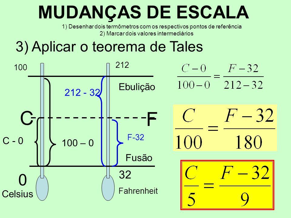 MUDANÇAS DE ESCALA 3) Aplicar o teorema de Tales Fusão Ebulição 0 32 100 212 Celsius Fahrenheit C F 100 – 0 C - 0 212 - 32 F-32 1) Desenhar dois termômetros com os respectivos pontos de referência 2) Marcar dois valores intermediários