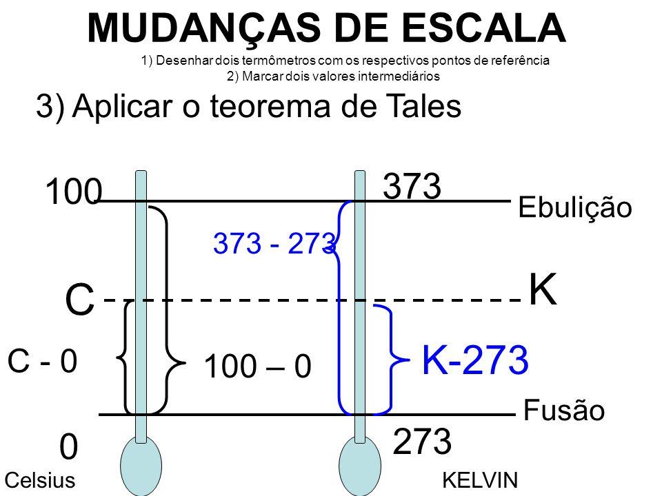MUDANÇAS DE ESCALA 3) Aplicar o teorema de Tales Fusão Ebulição 0 273 100 373 CelsiusKELVIN C K 100 – 0 C - 0 373 - 273 K-273 1) Desenhar dois termômetros com os respectivos pontos de referência 2) Marcar dois valores intermediários
