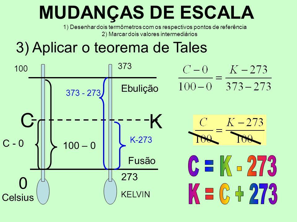 MUDANÇAS DE ESCALA 3) Aplicar o teorema de Tales Fusão Ebulição 0 273 100 373 Celsius KELVIN C K 100 – 0 C - 0 373 - 273 K-273 1) Desenhar dois termômetros com os respectivos pontos de referência 2) Marcar dois valores intermediários