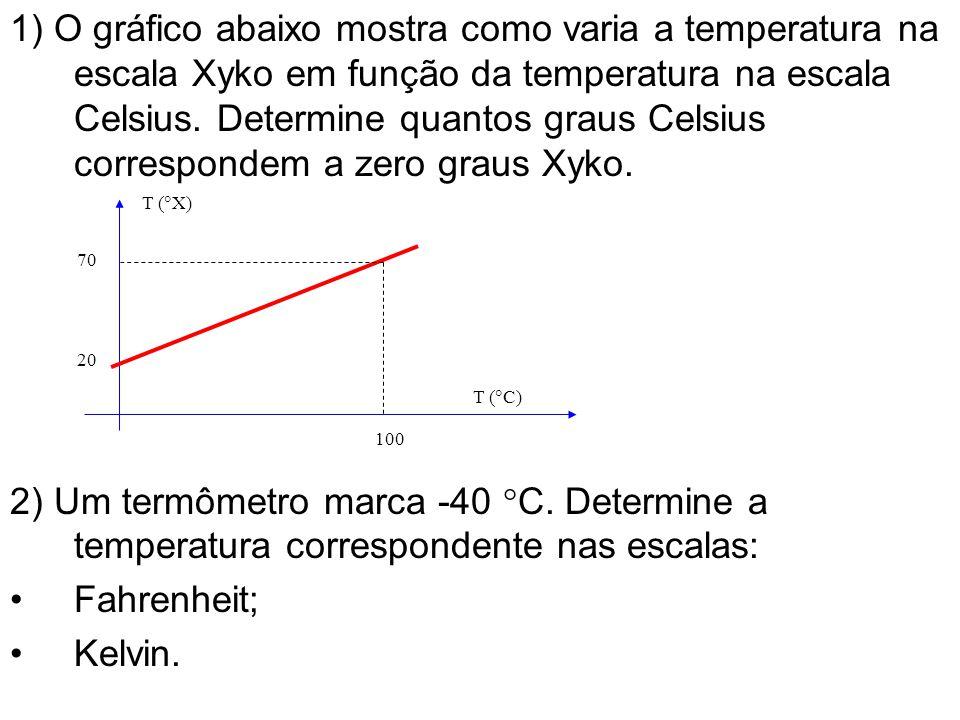 1) O gráfico abaixo mostra como varia a temperatura na escala Xyko em função da temperatura na escala Celsius.