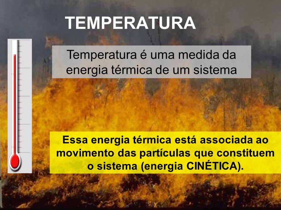 TEMPERATURA Essa energia térmica está associada ao movimento das partículas que constituem o sistema (energia CINÉTICA).