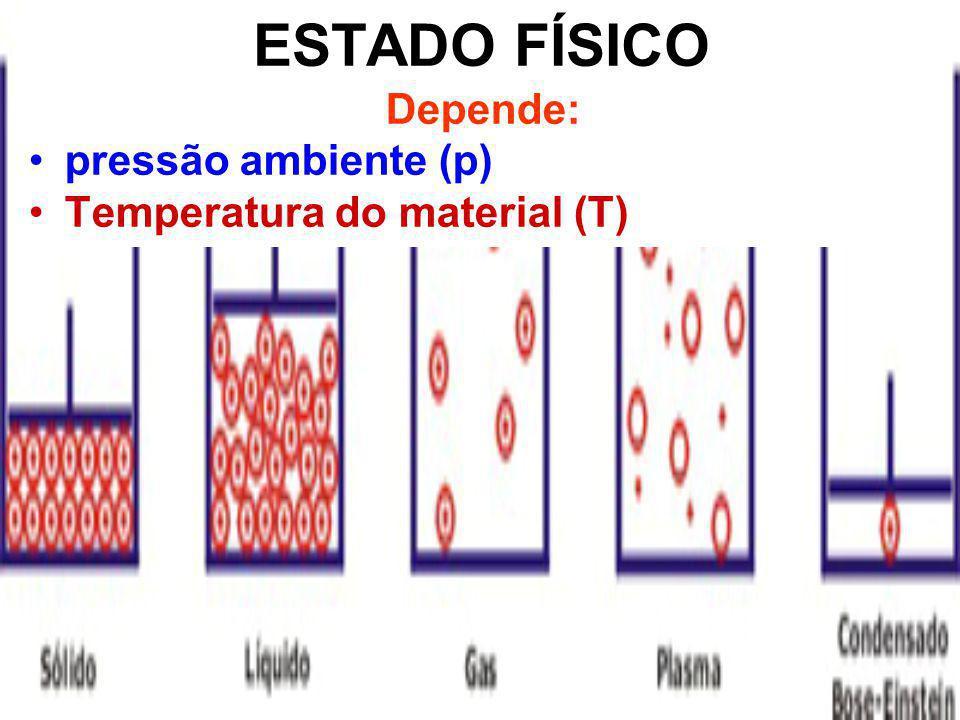 ESTADO FÍSICO Depende: pressão ambiente (p) Temperatura do material (T)