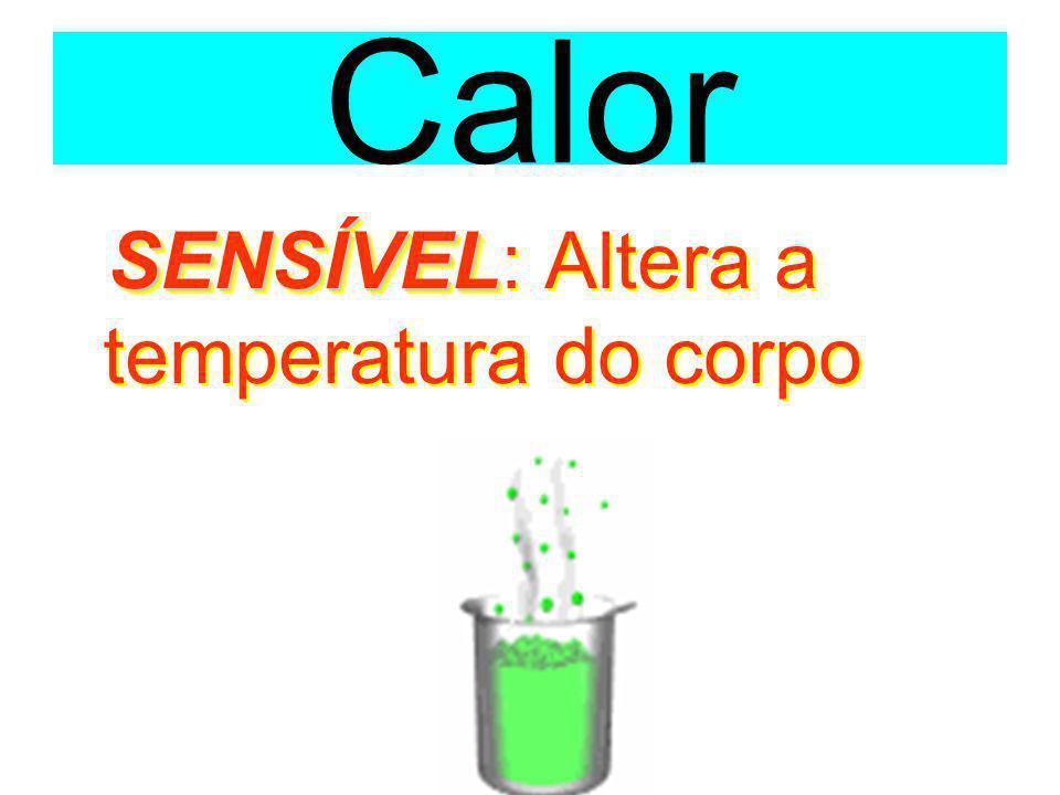 Calor SENSÍVEL SENSÍVEL: Altera a temperatura do corpo