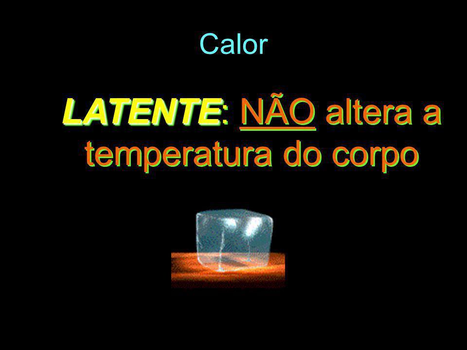 Calor LATENTE LATENTE: NÃO altera a temperatura do corpo