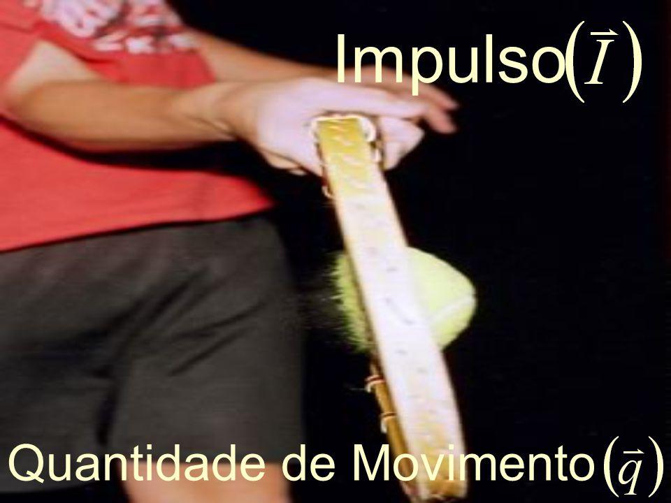 Impulso Quantidade de Movimento