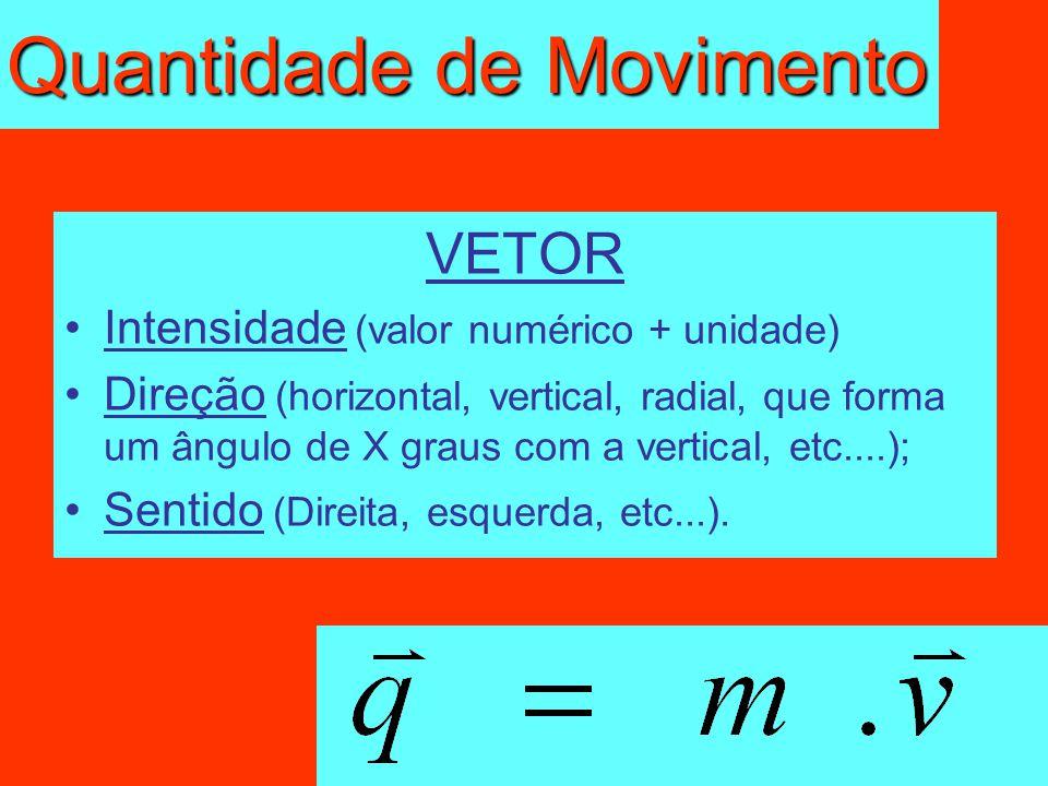 Quantidade de Movimento VETOR Intensidade (valor numérico + unidade) Direção (horizontal, vertical, radial, que forma um ângulo de X graus com a verti