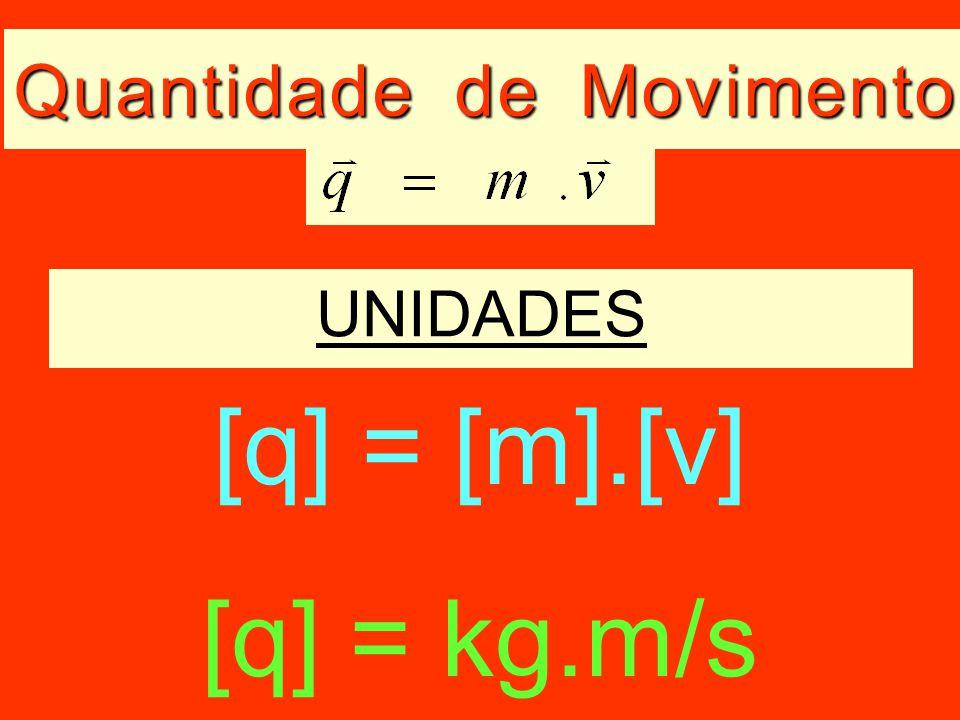 Quantidade de Movimento UNIDADES [q] = [m].[v] [q] = kg.m/s
