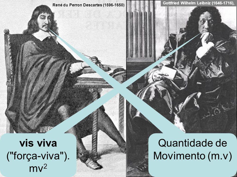 Quantidade de Movimento (m.v) vis viva (