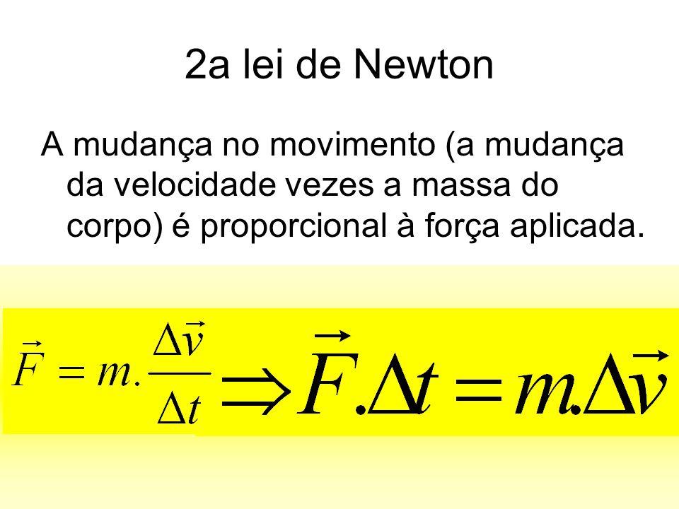 A mudança no movimento (a mudança da velocidade vezes a massa do corpo) é proporcional à força aplicada.
