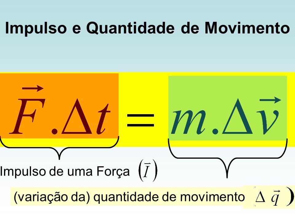 Impulso e Quantidade de Movimento Impulso de uma Força (variação da) quantidade de movimento