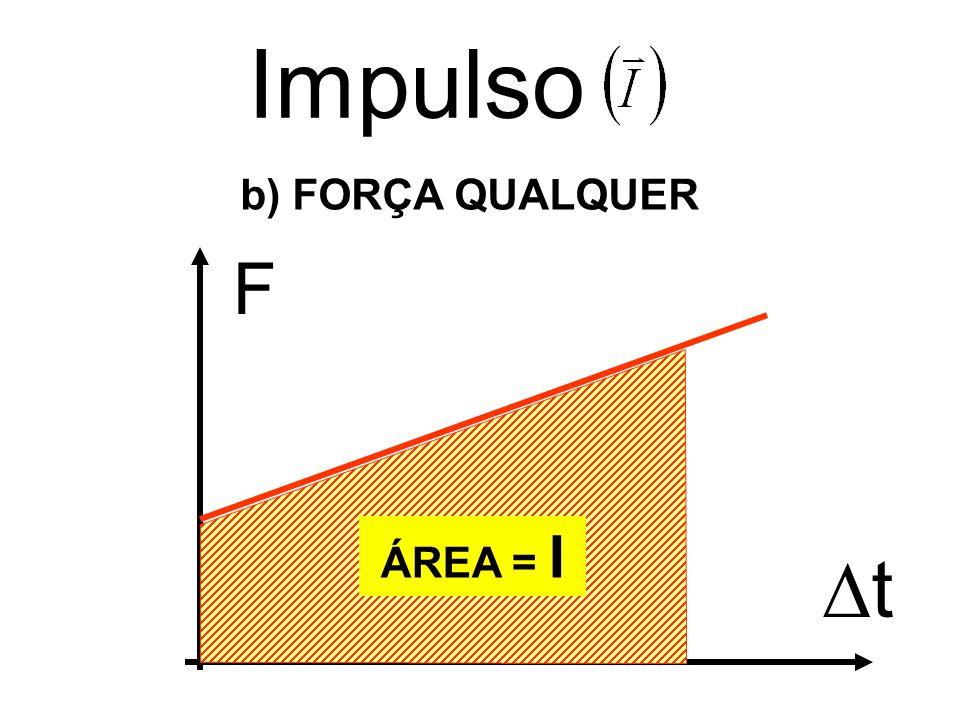 Impulso b) FORÇA QUALQUER F t ÁREA = I