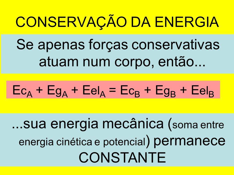 CONSERVAÇÃO DA ENERGIA Se apenas forças conservativas atuam num corpo, então......sua energia mecânica ( soma entre energia cinética e potencial ) permanece CONSTANTE E c A + E g A + E el A = E c B + E g B + E el B
