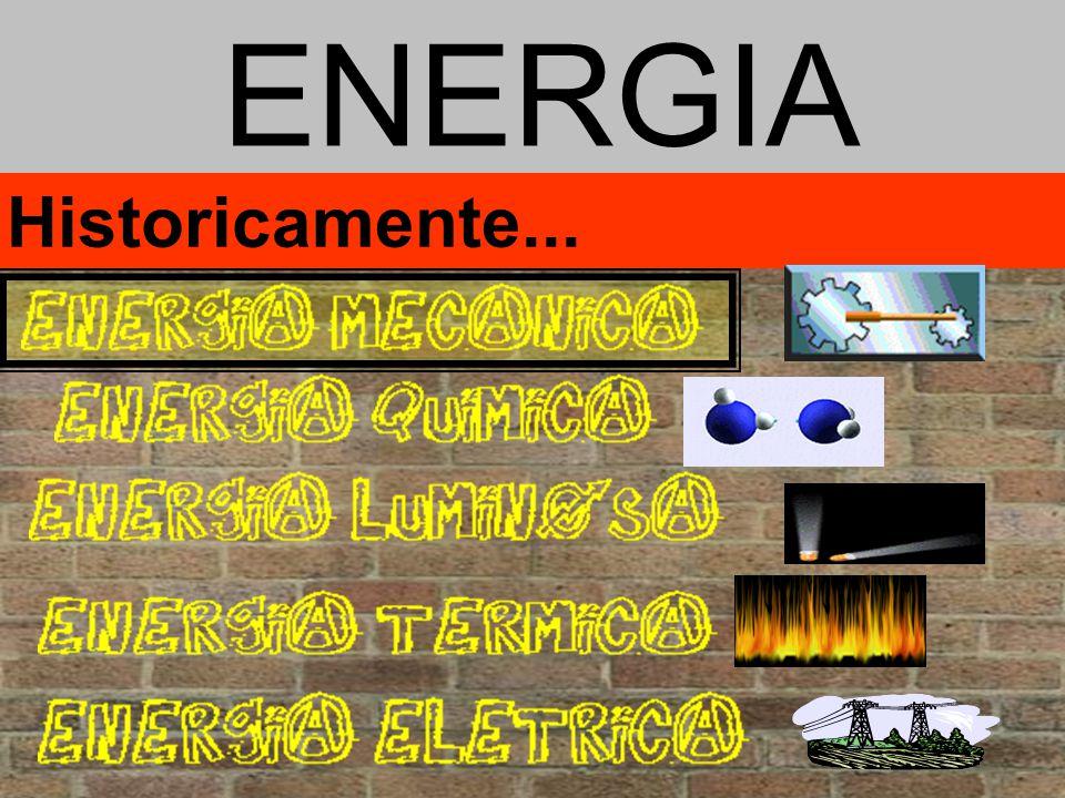 ENERGIA MECÂNICA Energia Cinética F RESULTANTE = E c Energia Potencial Gravitacional P = E g Energia Potencial Elástica F el = E el