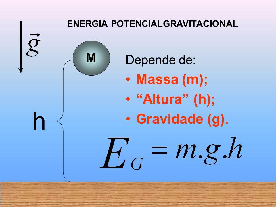 M h ENERGIA POTENCIALGRAVITACIONAL Depende de: Massa (m); Altura (h); Gravidade (g).