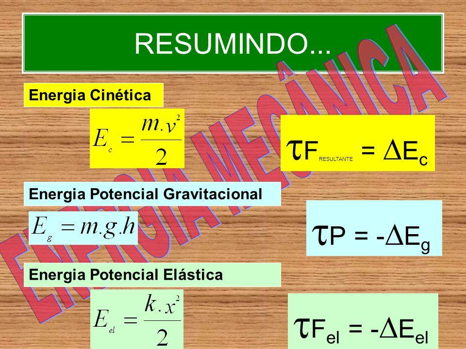 RESUMINDO... Energia Cinética F RESULTANTE = E c Energia Potencial Gravitacional P = - E g Energia Potencial Elástica F el = - E el