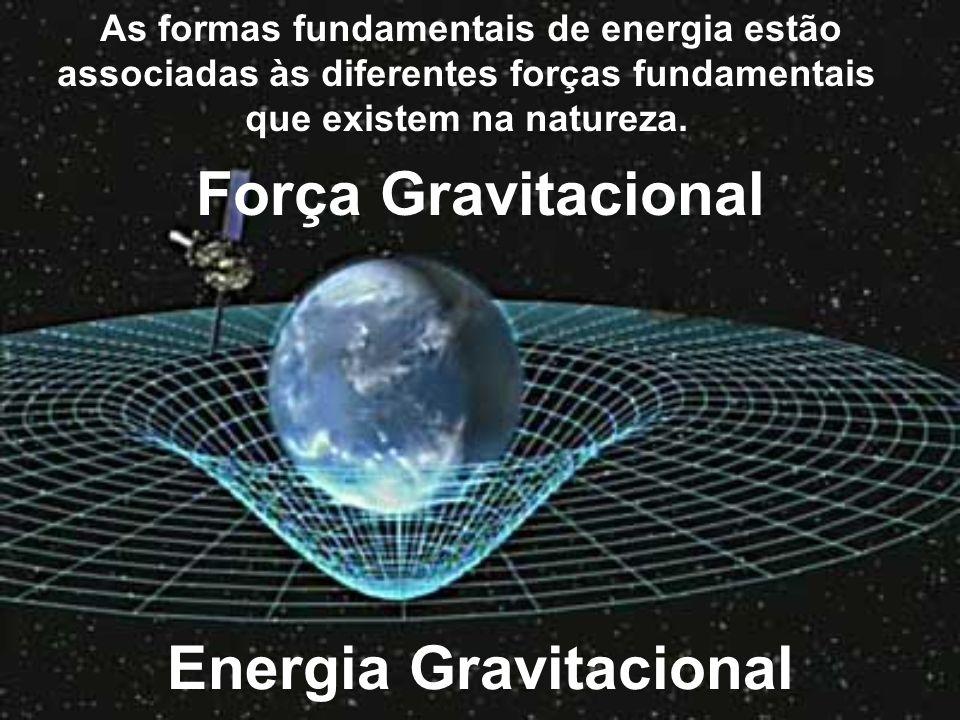 Força Gravitacional As formas fundamentais de energia estão associadas às diferentes forças fundamentais que existem na natureza. Energia Gravitaciona