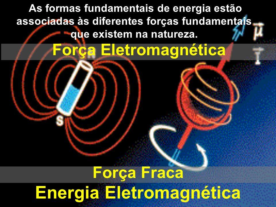 ENERGIA Força Eletromagnética Energia Eletromagnética As formas fundamentais de energia estão associadas às diferentes forças fundamentais que existem